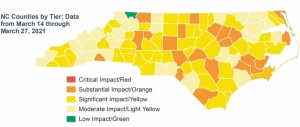 All N.C. counties have moved out of the critical designation in the state's COVID-19 County Alert System.