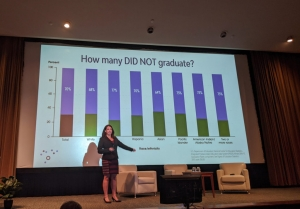 Sarah Ancel, founder of the consulting firm Student-Ready Strategies, spoke Feb. 13 in Chapel Hill at the North Carolina's Adult Promise Symposium.
